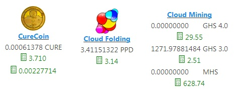 PPD (Points Per Day) Cloud Folding